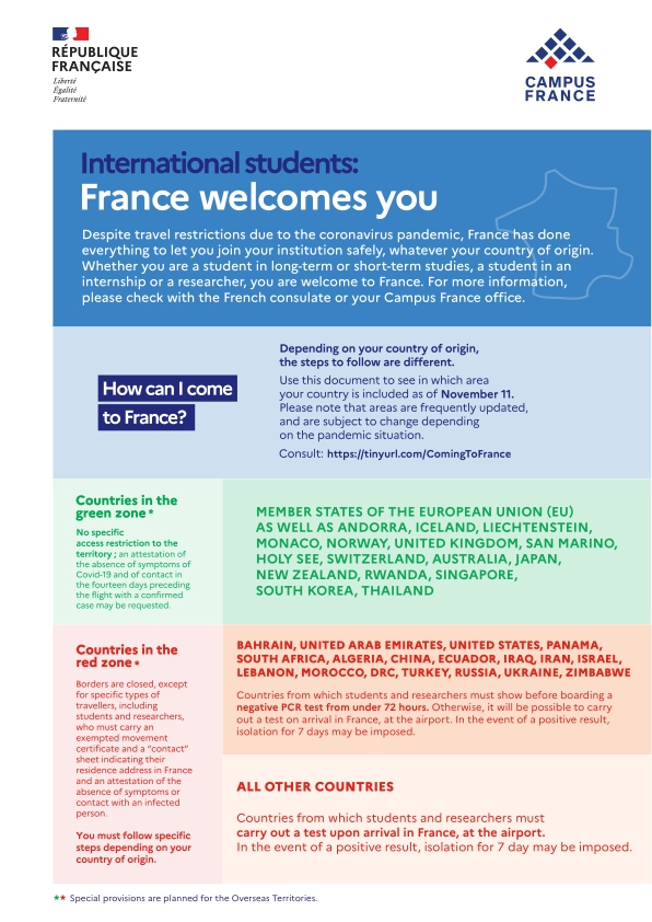 Back To School 2020 Advice For Students And Researchers Coming To France Campus France