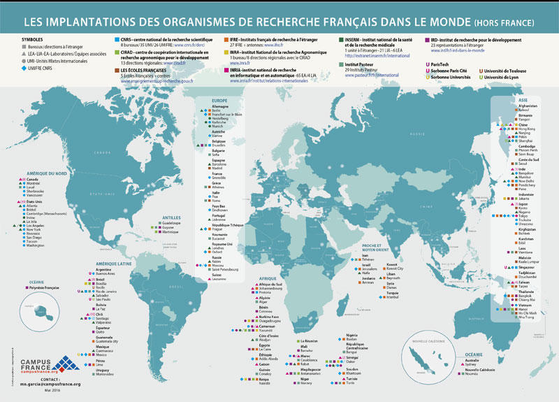 Landerbericht Frankreich Kooperation International Forschung Wissen Innovation