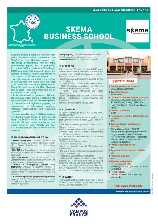 Skema Business School Campus France