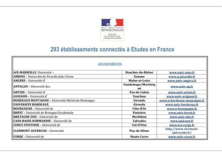 Etudes en France   liste des établissements connectés au 15 avril